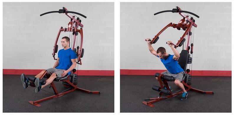 quel appareil de musculation choisir pour travailler tout le corps