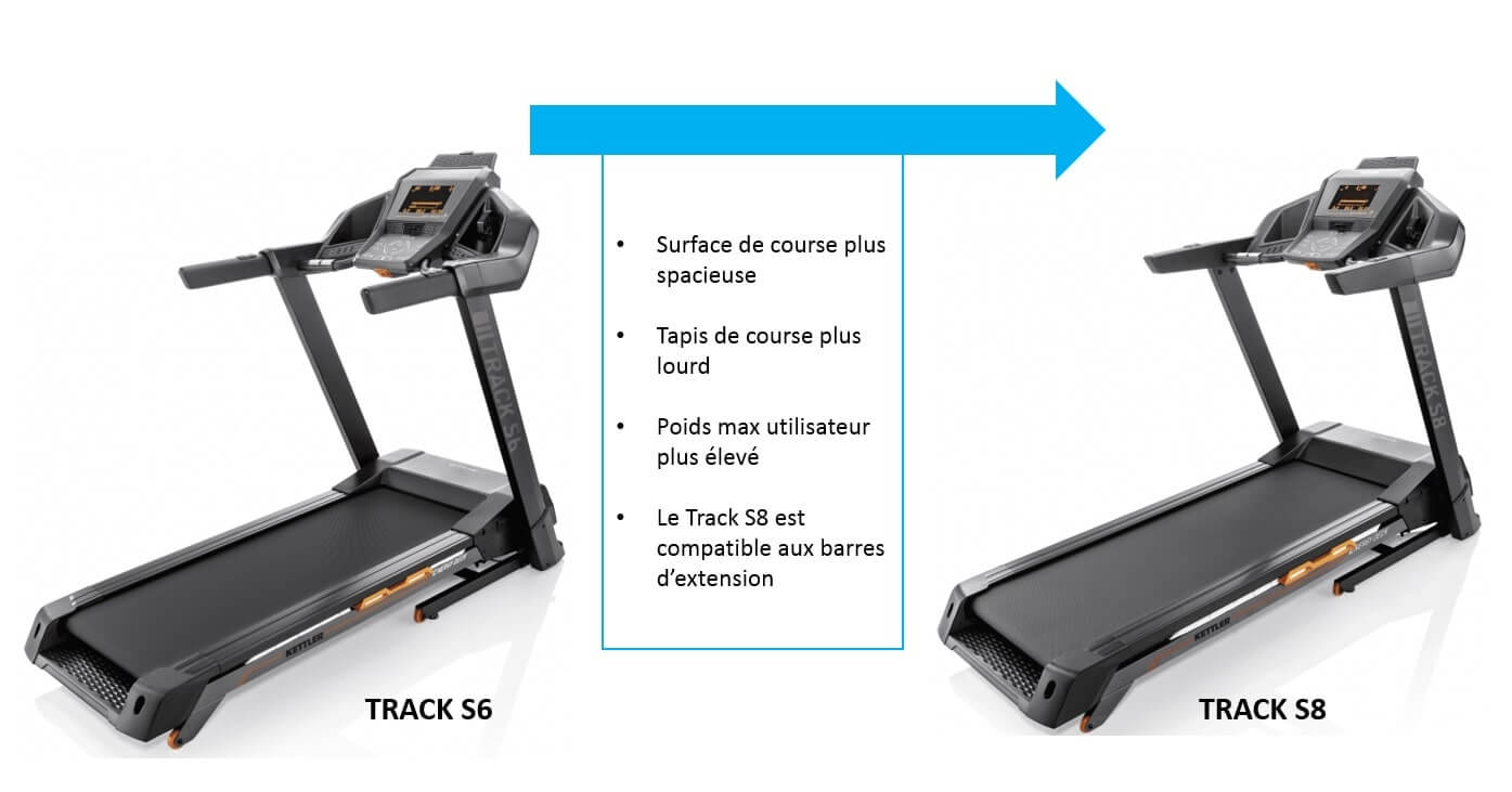 tapis de course track s6 track S8 kettler