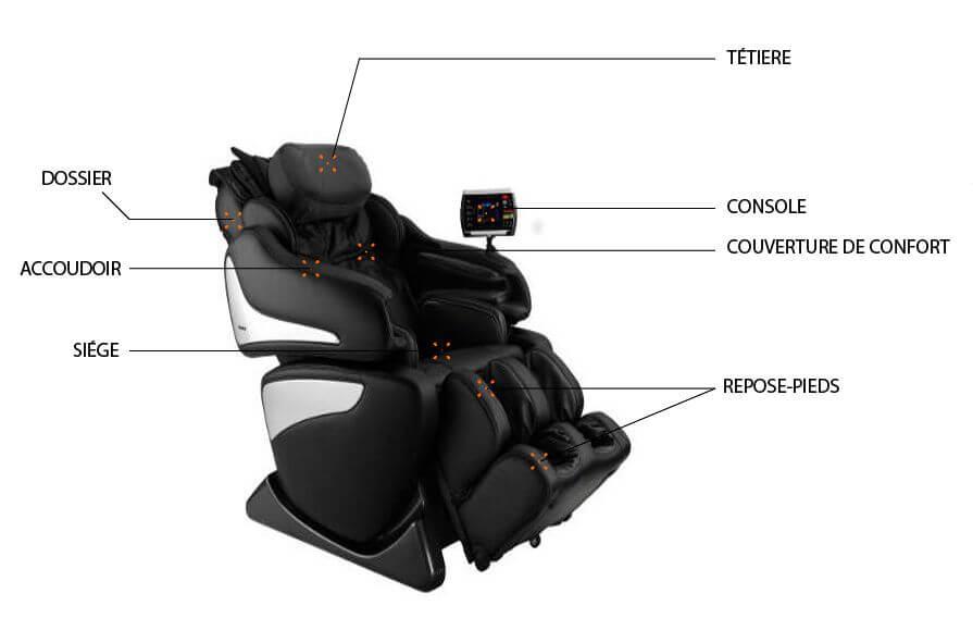 comment choisir son fauteuil de massage